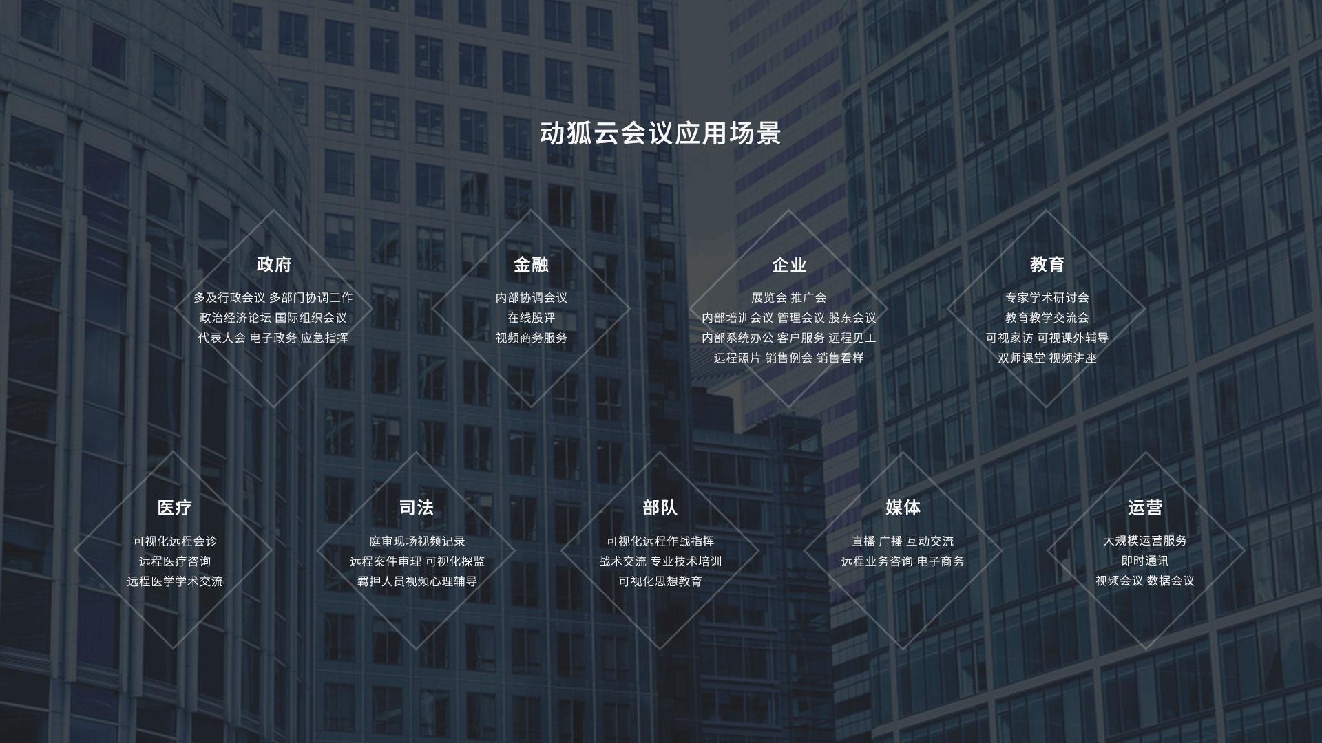动狐云会议PC端下载